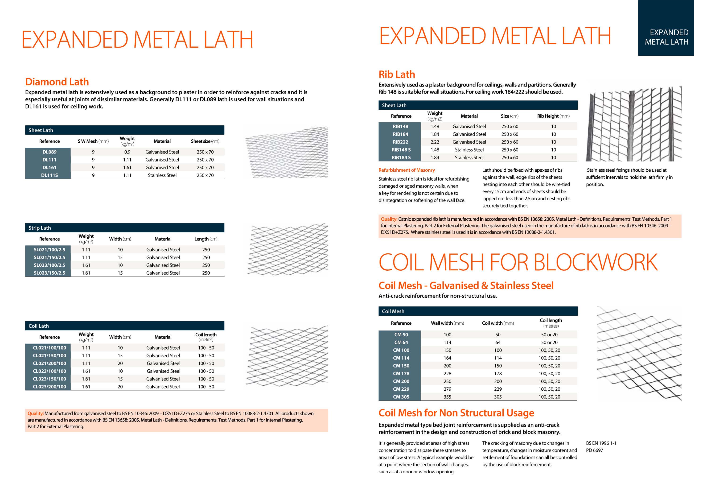 Catnic Metal Lath